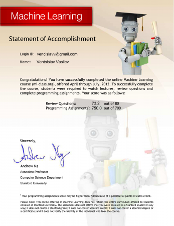 Machine Learning - Statement of Accomplishment